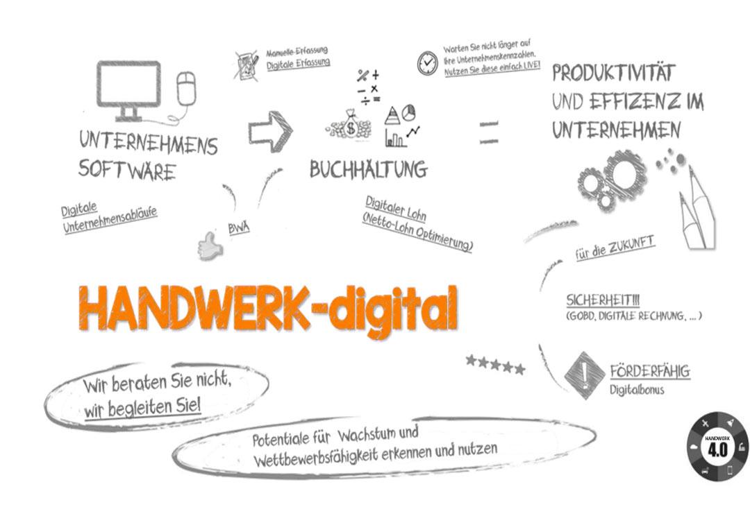 Handwerk digital: Vortrag beim Baugewerbeverband Sachsen Anhalt